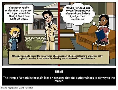 Theme Literature Definition Literary Themes Examples Meaning