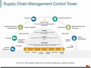 Supply Chain Management Control Tower Ppt Visual Aids