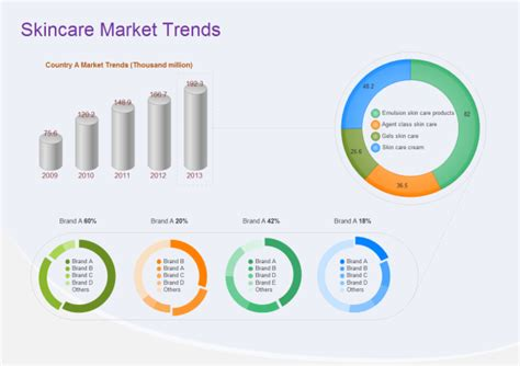 home design software for mac trend graph exles and trend graph templates