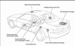 1993 lexus sc300 fuse box 1993 nissan maxima fuse box With lexus es300 fuse box diagram dodge fuel pump relay toyota 4runner fuel