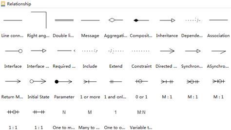 Create Uml Diagram Easily Mac