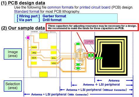 NFC Design Navi | Specific use logic LSI | production ...
