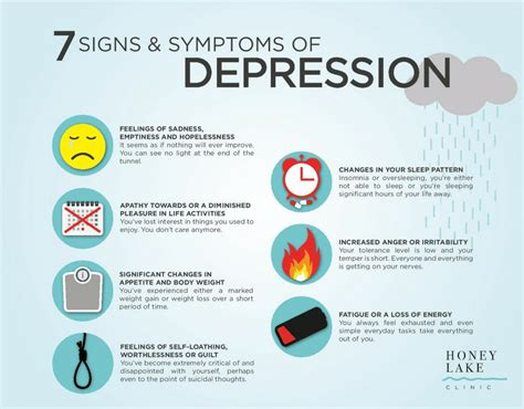 7signsandsymptomsofdepression  Honey Lake Clinic. Penyakit Kritikal Signs. Mustang Signs. Parietal Lobe Signs. 27th March Signs. Fasciculations Signs Of Stroke. Union Signs. Tea Signs Of Stroke. 16th Century Signs Of Stroke