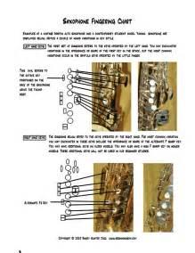 Beginning Alto Saxophone Finger Chart