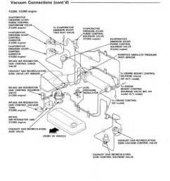 similiar 2002 honda accord engine diagram keywords 1997 jdm honda accord vacuum diagram honda tech