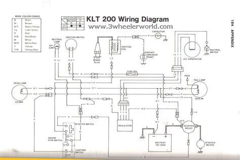 1983 Kawasaki Wiring Diagram by 3 Wheeler World Tech Help Kawasaki Wiring Diagrams