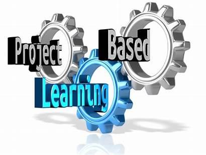 Learning Project Based Clipart Method Teaching Homework