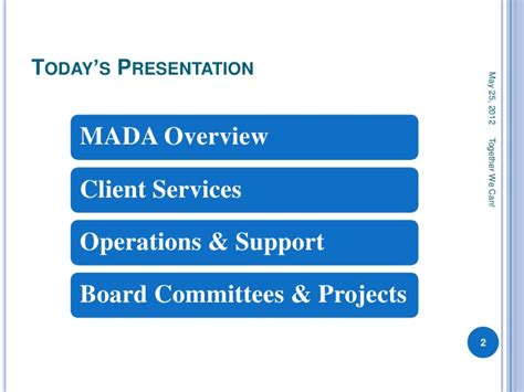 mada board of directors orientation