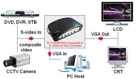 Harga Gir Rca index of toko img cms komputer aksesoris adaptor