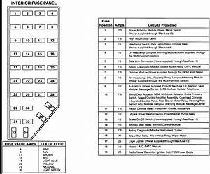 F0b37 04 Ford Sport Trac Fuse Box Diagram