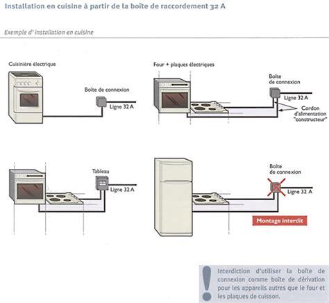 branchement electrique hotte de cuisine branchement installation électrique document guide mise en