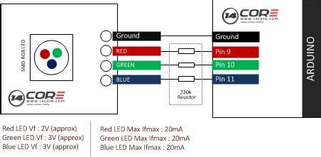 Wiring Color Rgb Smd Common Cathode Led Core