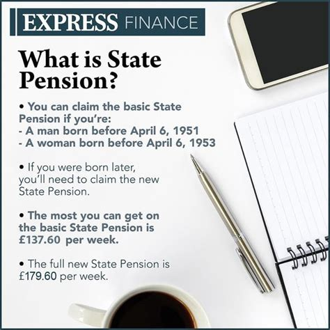 State pension: You could get an extra £358 monthly for ...