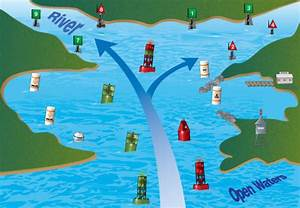 Traffic Signals Of The Waterways