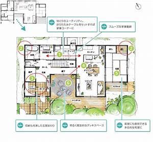 Japanisches Haus Grundriss : 1f after pinterest ~ Markanthonyermac.com Haus und Dekorationen