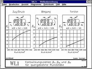 Schwerpunkt Berechnen Tabelle : handbuch wl1 studentenversion ~ Themetempest.com Abrechnung