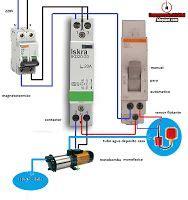 esquemas electricos motor bomba mnual automatico electricidad esquemas electricos