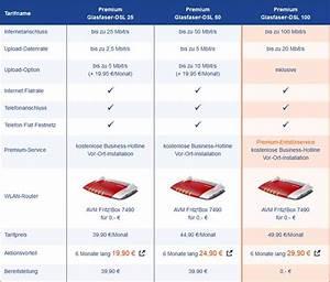 Internet Zuhause Angebote : m net premium anschluss attraktive komplettpakete f r gesch ftskunden ~ A.2002-acura-tl-radio.info Haus und Dekorationen
