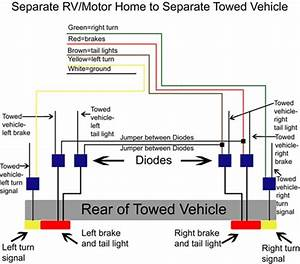 How To Wire A Towed Vehicle When Both Vehicles Have Separate Stop And Turn Signals