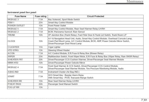 Fuse Box Diagram Jetta Wagon Charts Free