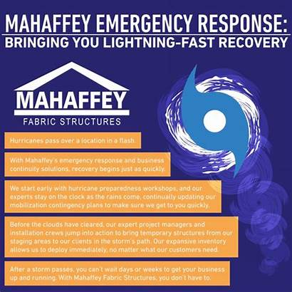 Before Mahaffey Continuity Business During Response Storm