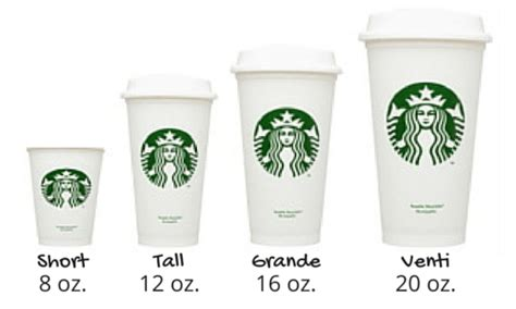 Sometimes, starbucks sizing seems like a company secret, ranking up there with how to get free refills and how much employees really get paid. The 25+ best Starbucks cup sizes ideas on Pinterest | Starbucks coffee travel mugs, Starbucks ...
