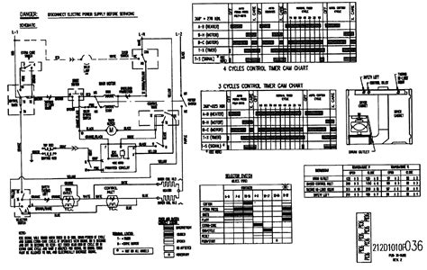 fisher paykel dryer diagram fisher free engine image for