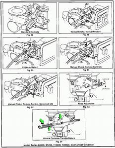 Small Engine Diagram Diy In 2020  With Images