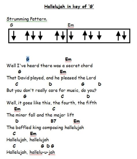 jose feliciano once there was a love chords 25 best ideas about hallelujah guitar chords on pinterest