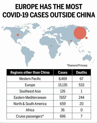 Covid Countries Cases India Better Which Than