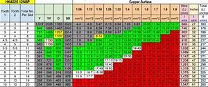 Kabelverluste Berechnen : ausgezeichnet kabelst rke tabelle galerie elektrische systemblockdiagrammsammlung ~ Themetempest.com Abrechnung