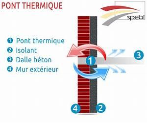 Lexique du bâtiment et de la peinture : définition de pont thermique SPEBI