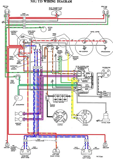 Wiring Diagram For A by Mg Td Tf Wiring Diagrams In Colour Totally T Type 2
