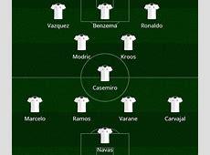 Alla scoperta del Real Madrid, l'avversaria del Napoli