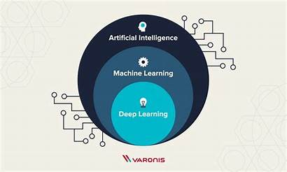 Cybersecurity Learning Intelligence Artificial Machine Ai Ml