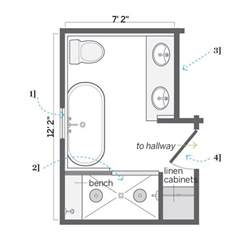 bathroom design floor plans 25 best ideas about bathroom layout on master suite layout bathroom design layout