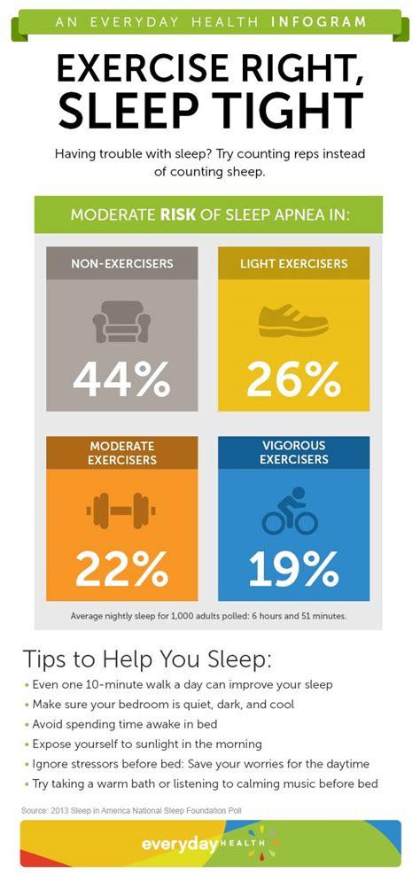Sleep In America Poll The Exercisesleep Link