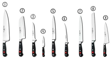 kitchen knives and their uses knives 101 the pioneer