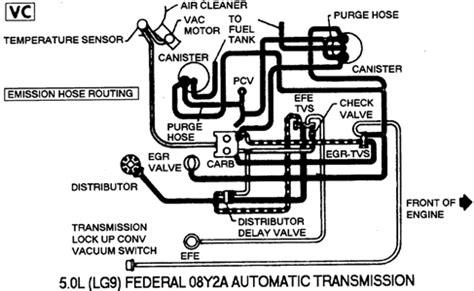 1975 F100 302 Engine Diagram by 1978 Ford F150 Vacuum Diagram Fixya