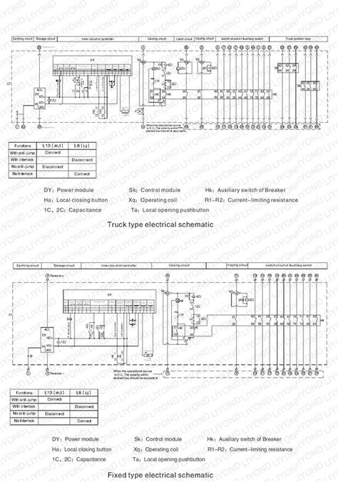 Switchgear Accessories Yueqing Liyond Electric Ltd