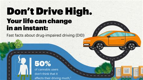Car Wallpaper 2017 Code Of Ethics by Highway Crashes Up In States That Legalized Marijuana