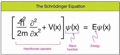 Equation Electrons Schrodinger Chemistry Dimensional Greek Advanced