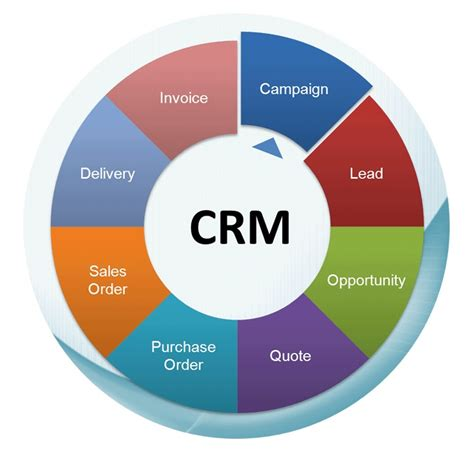 How Can A Cloud Based Crm System Help In Business Follow. Family Nurse Practitioners Pst Discovery Tool. Dish Network Triple Play Web Design & Hosting. Aarp Healthcare Insurance Paducah Bank Online. Nursing Homes In Germantown Md. Assisted Living Fort Collins. Online Defensive Driving Course For Texas. National Board Of Chiropractic. Bundles Internet And Tv How To Bathe A Patient