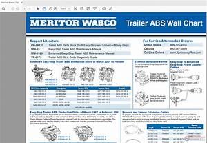 Meritor Wabco Trailer Abs Wall Chart