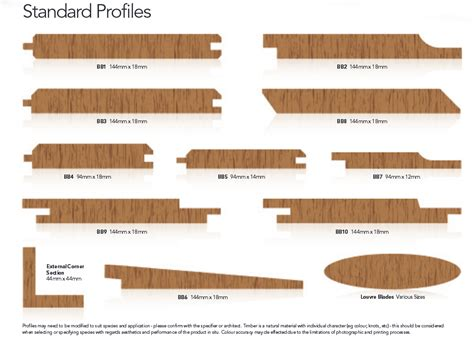 Oak Shiplap Cladding. Canadian Western Red Cedar Supplier