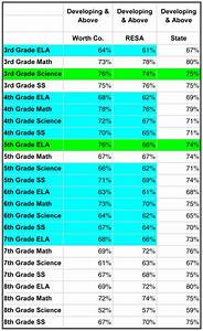 Computer Test 2016 : 6th grade math state test 2016 practice ~ Eleganceandgraceweddings.com Haus und Dekorationen