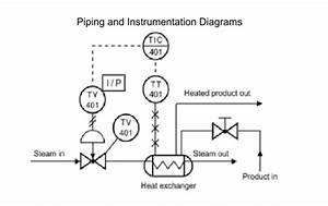 How To Read Piping And Instrumentation Diagram P U0026id  In