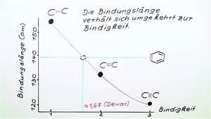 Bindungsenergie Berechnen Chemie. bindungsl nge und bindungsenergie ...