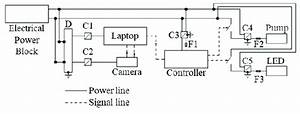 Electrical Dc Wiring Ac