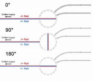 Reverse Loops Part 3
